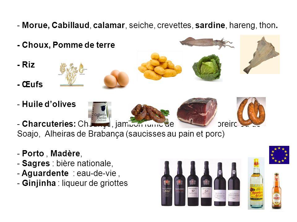 - Morue, Cabillaud, calamar, seiche, crevettes, sardine, hareng, thon. - Choux, Pomme de terre - Riz - Œufs - Huile dolives - Charcuteries: Chouriço,