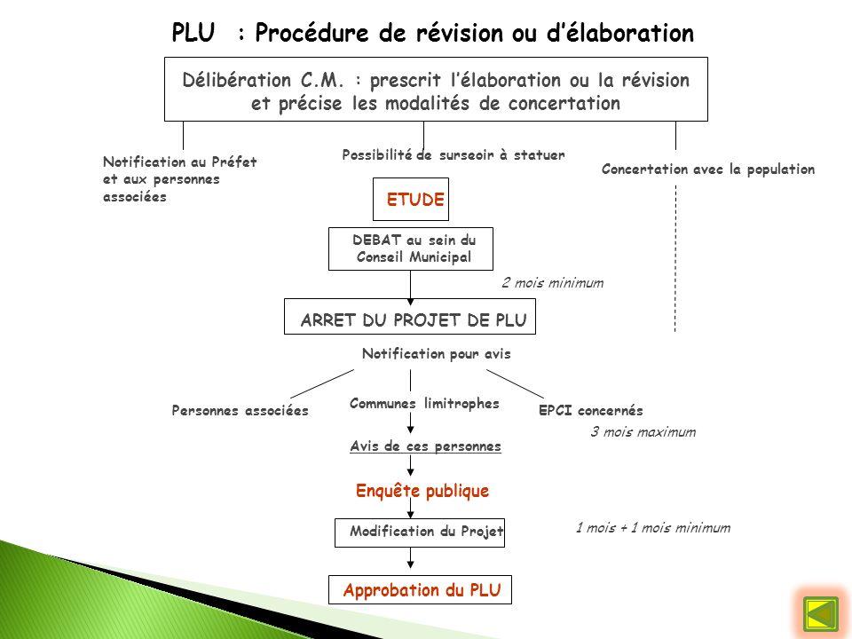 PLU : Procédure de révision ou délaboration Délibération C.M.