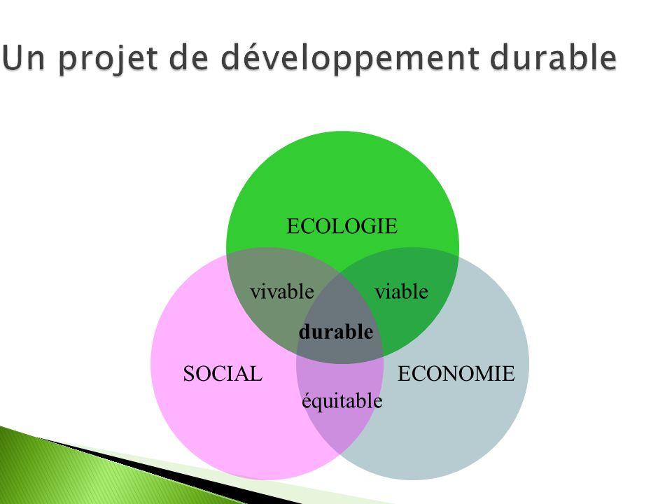 ECOLOGIE ECONOMIESOCIAL durable viablevivable équitable