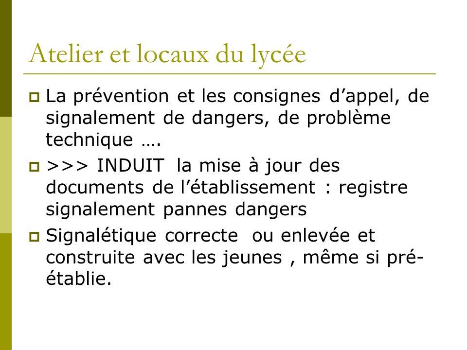 Atelier et locaux du lycée La prévention et les consignes dappel, de signalement de dangers, de problème technique ….