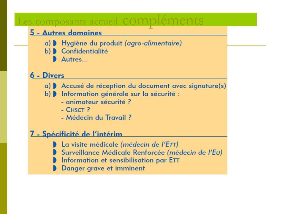 TEXTE LOI ACCUEIL ENTREPRISE Résumé Rapport de Management sur la procédure d accueil de nouveaux arrivants en entreprise décrivant le rôle du personnel lors de l accueil.
