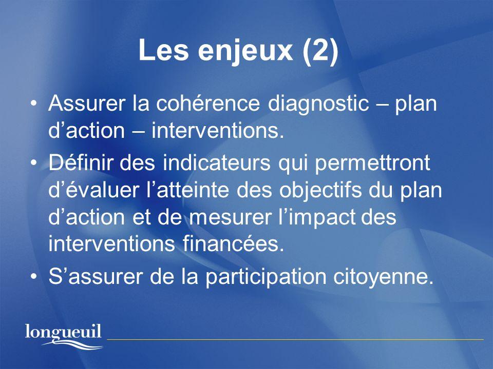 Les enjeux (2) Assurer la cohérence diagnostic – plan daction – interventions. Définir des indicateurs qui permettront dévaluer latteinte des objectif