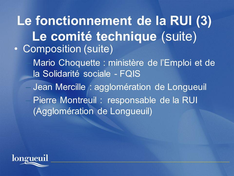 Le fonctionnement de la RUI (3) Le comité technique (suite) Composition (suite) –Mario Choquette : ministère de lEmploi et de la Solidarité sociale -