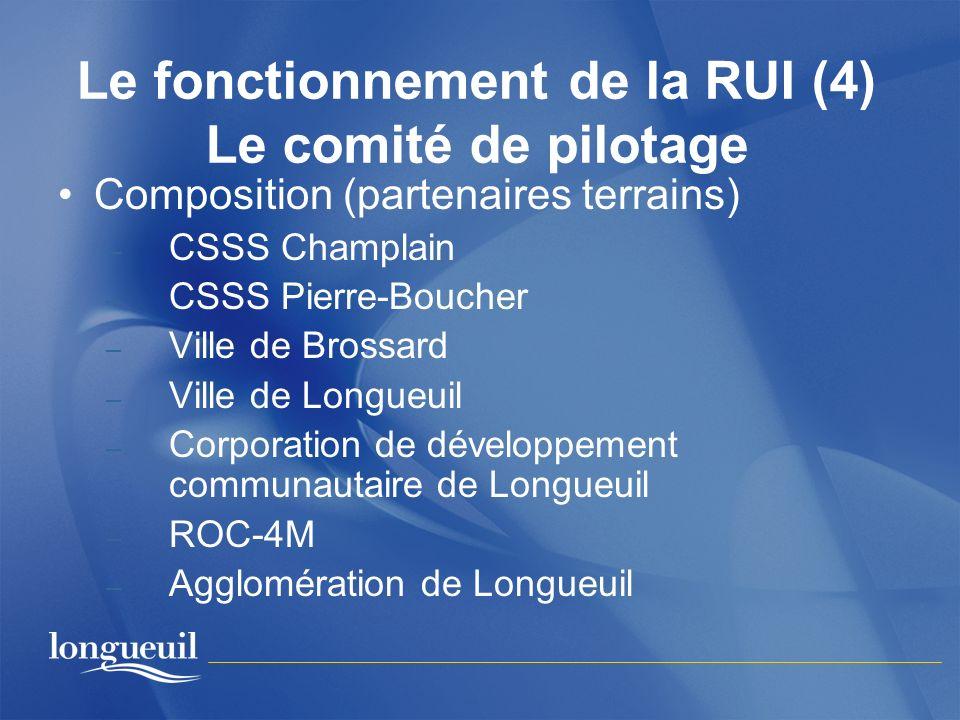 Le fonctionnement de la RUI (4) Le comité de pilotage Composition (partenaires terrains) – CSSS Champlain – CSSS Pierre-Boucher – Ville de Brossard –