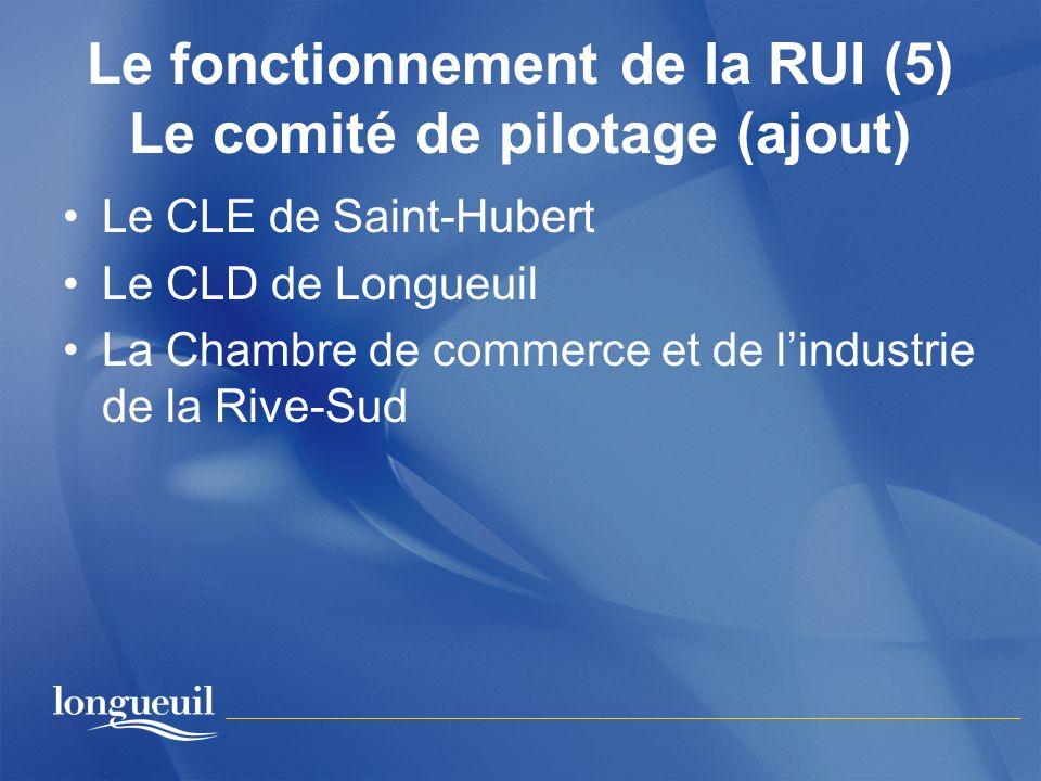 Le fonctionnement de la RUI (5) Le comité de pilotage (ajout) Le CLE de Saint-Hubert Le CLD de Longueuil La Chambre de commerce et de lindustrie de la