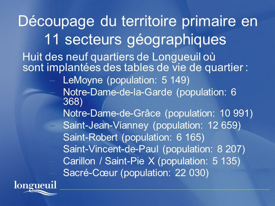 Découpage du territoire primaire en 11 secteurs géographiques Huit des neuf quartiers de Longueuil où sont implantées des tables de vie de quartier :