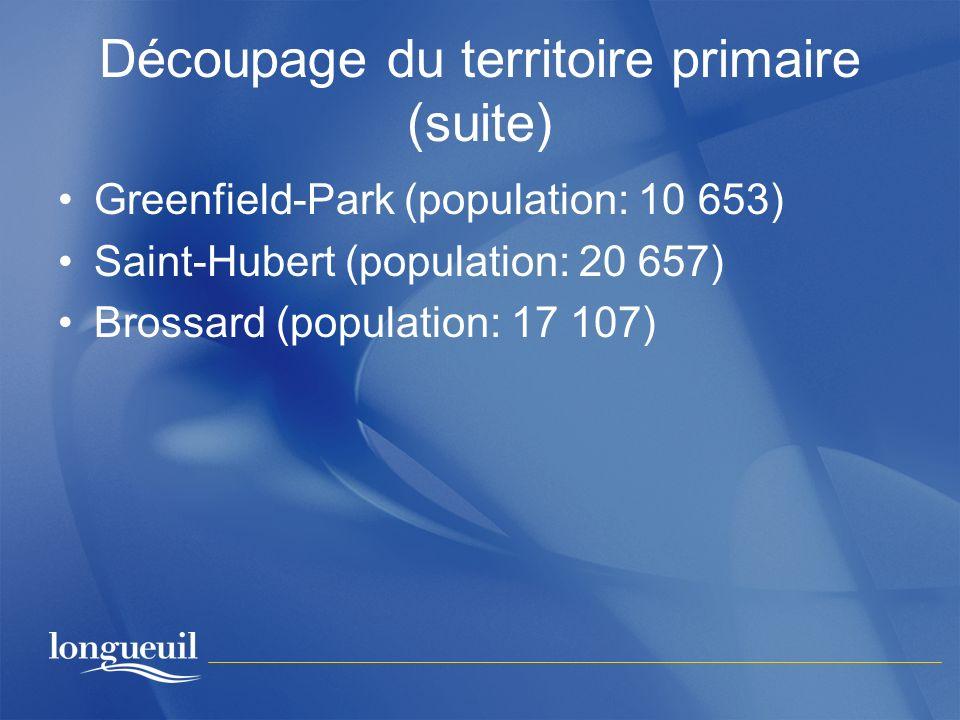 Découpage du territoire primaire (suite) Greenfield-Park (population: 10 653) Saint-Hubert (population: 20 657) Brossard (population: 17 107)