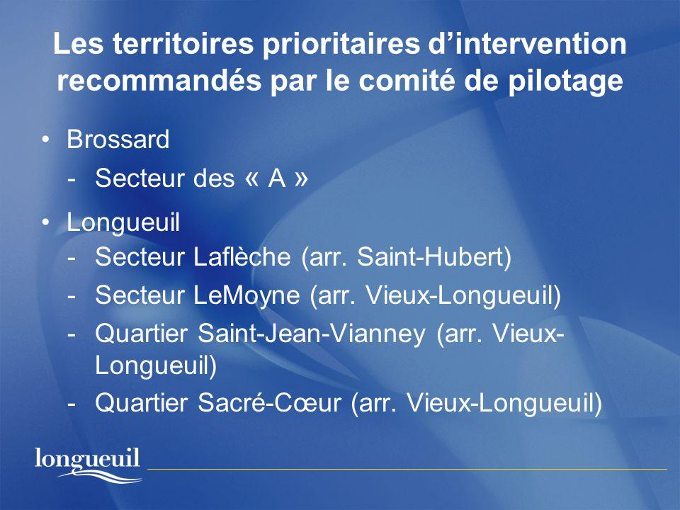 Les territoires prioritaires dintervention recommandés par le comité de pilotage Brossard -Secteur des « A » Longueuil -Secteur Laflèche (arr. Saint-H