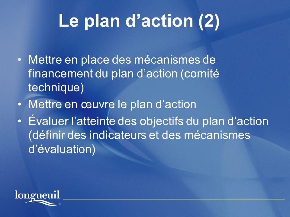 Le plan daction (2) Mettre en place des mécanismes de financement du plan daction (comité technique) Mettre en œuvre le plan daction Évaluer latteinte