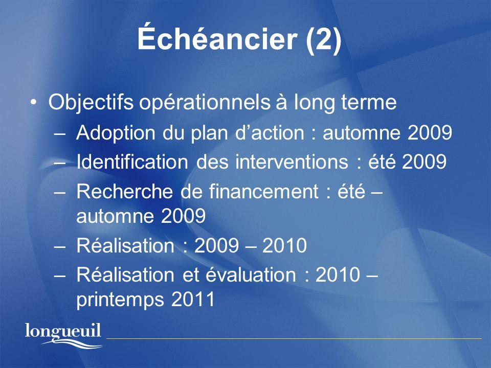 Échéancier (2) Objectifs opérationnels à long terme –Adoption du plan daction : automne 2009 –Identification des interventions : été 2009 –Recherche d
