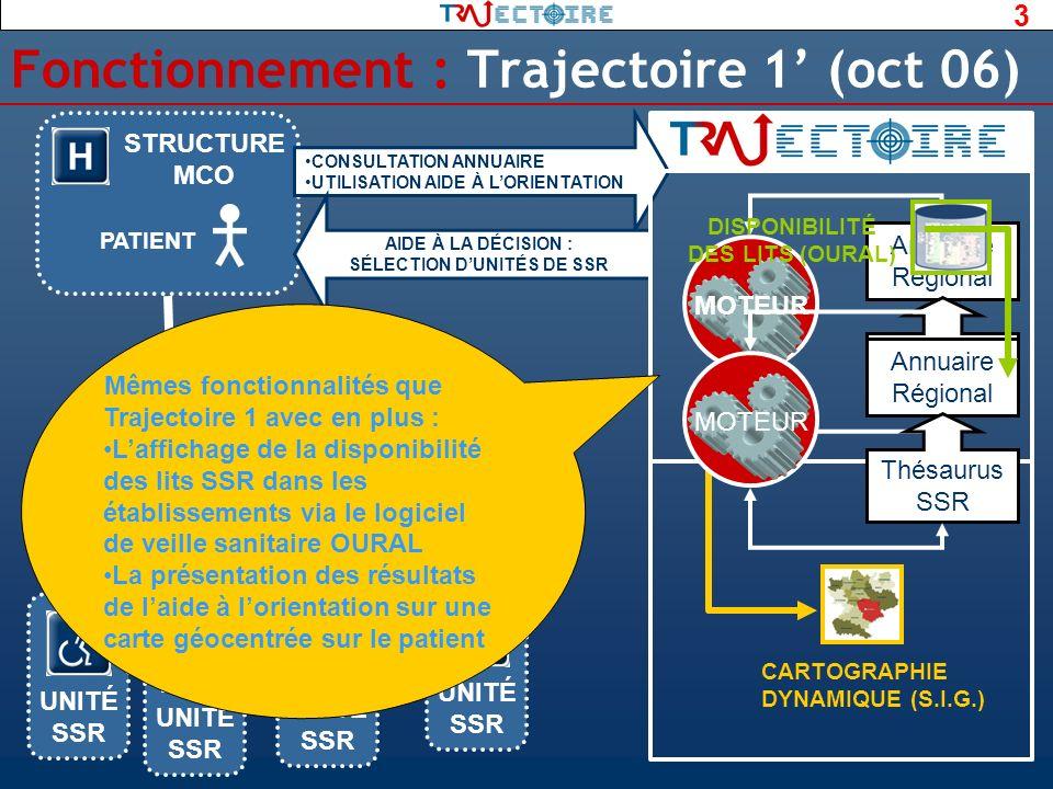 3 UNITÉ SSR Annuaire Régional Thésaurus SSR MOTEUR Fonctionnement : Trajectoire 1 (oct 06) STRUCTURE MCO PATIENT CONSULTATION ANNUAIRE UTILISATION AID