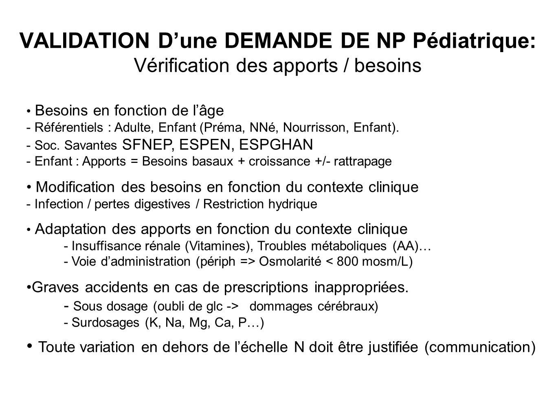 VALIDATION Dune DEMANDE DE NP Pédiatrique: Vérification des apports / besoins Besoins en fonction de lâge - Référentiels : Adulte, Enfant (Préma, NNé,