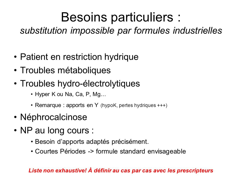 Besoins particuliers : substitution impossible par formules industrielles Patient en restriction hydrique Troubles métaboliques Troubles hydro-électro