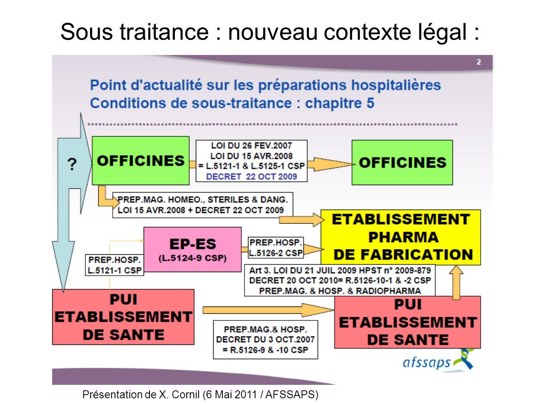 Sous traitance : nouveau contexte légal : Présentation de X. Cornil (6 Mai 2011 / AFSSAPS)
