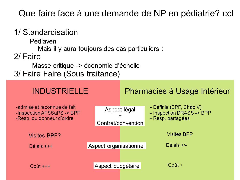 Que faire face à une demande de NP en pédiatrie? ccl 1/ Standardisation Pédiaven Mais il y aura toujours des cas particuliers : 2/ Faire Masse critiqu