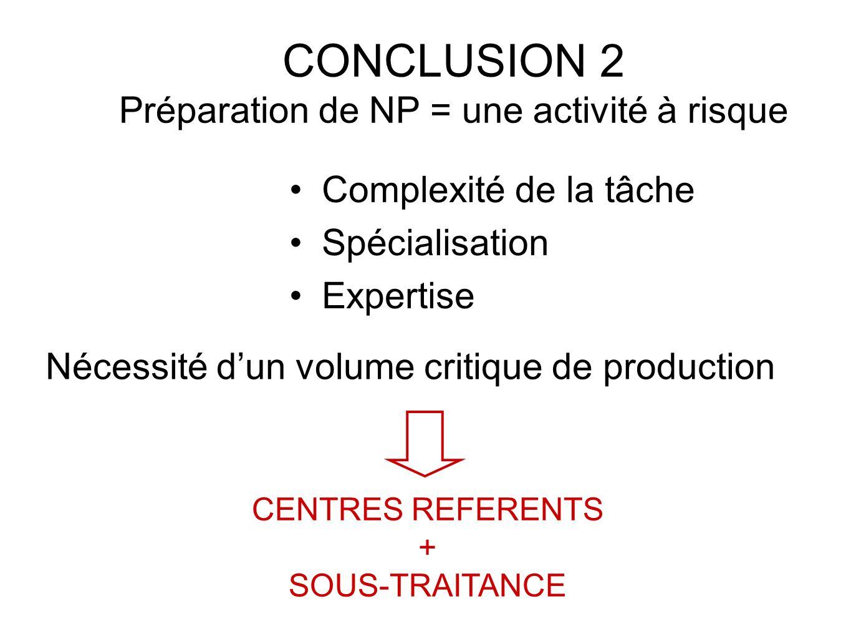 CONCLUSION 2 Préparation de NP = une activité à risque Complexité de la tâche Spécialisation Expertise Nécessité dun volume critique de production CEN