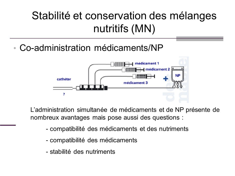 Co-administration médicaments/NP Stabilité et conservation des mélanges nutritifs (MN) Ladministration simultanée de médicaments et de NP présente de