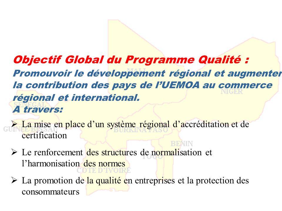 Objectif Global du Programme Qualité : Promouvoir le développement régional et augmenter la contribution des pays de lUEMOA au commerce régional et in