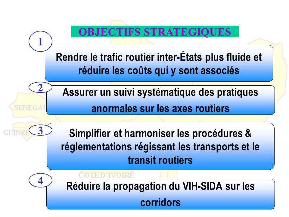 Assurer un suivi systématique des pratiques anormales sur les axes routiers 2 Simplifier et harmoniser les procédures & réglementations régissant les