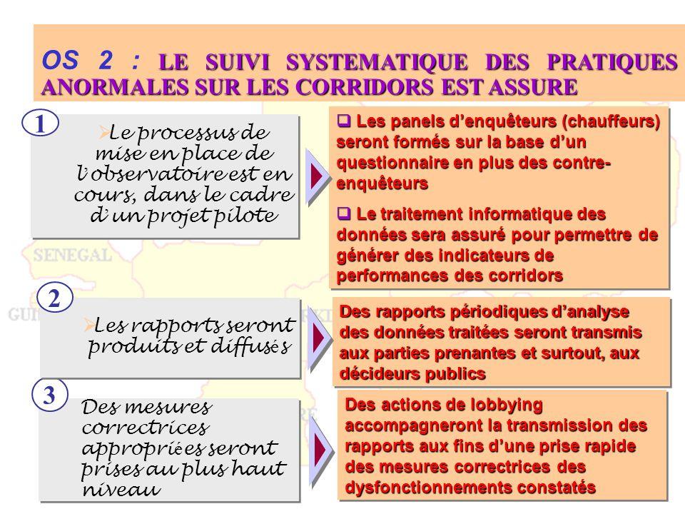 LE SUIVI SYSTEMATIQUE DES PRATIQUES ANORMALES SUR LES CORRIDORS EST ASSURE OS 2 : LE SUIVI SYSTEMATIQUE DES PRATIQUES ANORMALES SUR LES CORRIDORS EST
