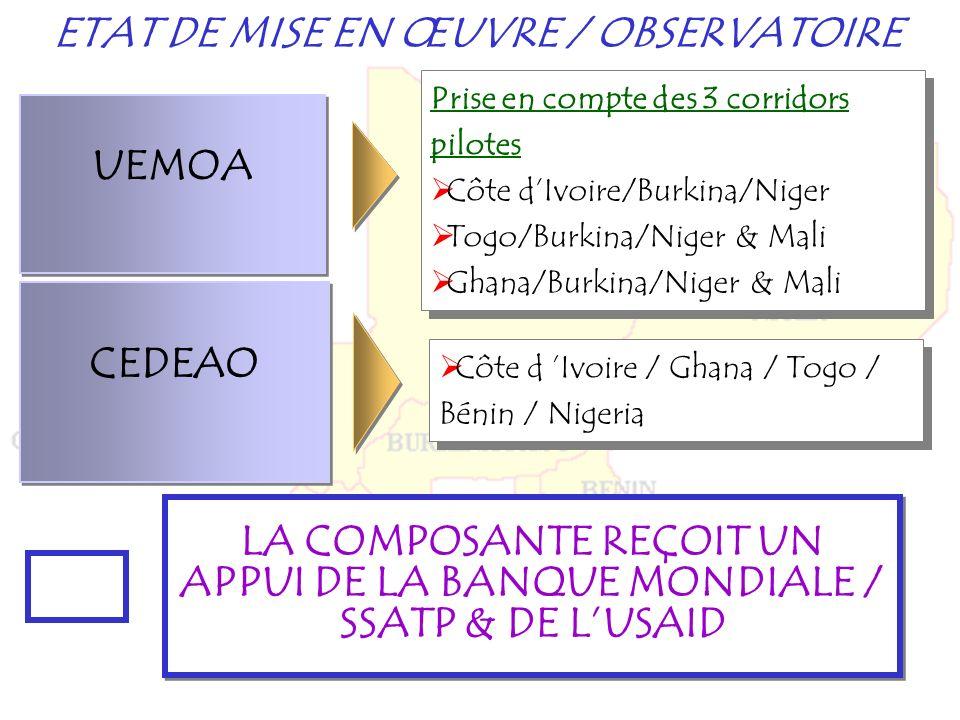 ETAT DE MISE EN ŒUVRE / OBSERVATOIRE Côte d Ivoire / Ghana / Togo / Bénin / Nigeria Prise en compte des 3 corridors pilotes Côte dIvoire/Burkina/Niger