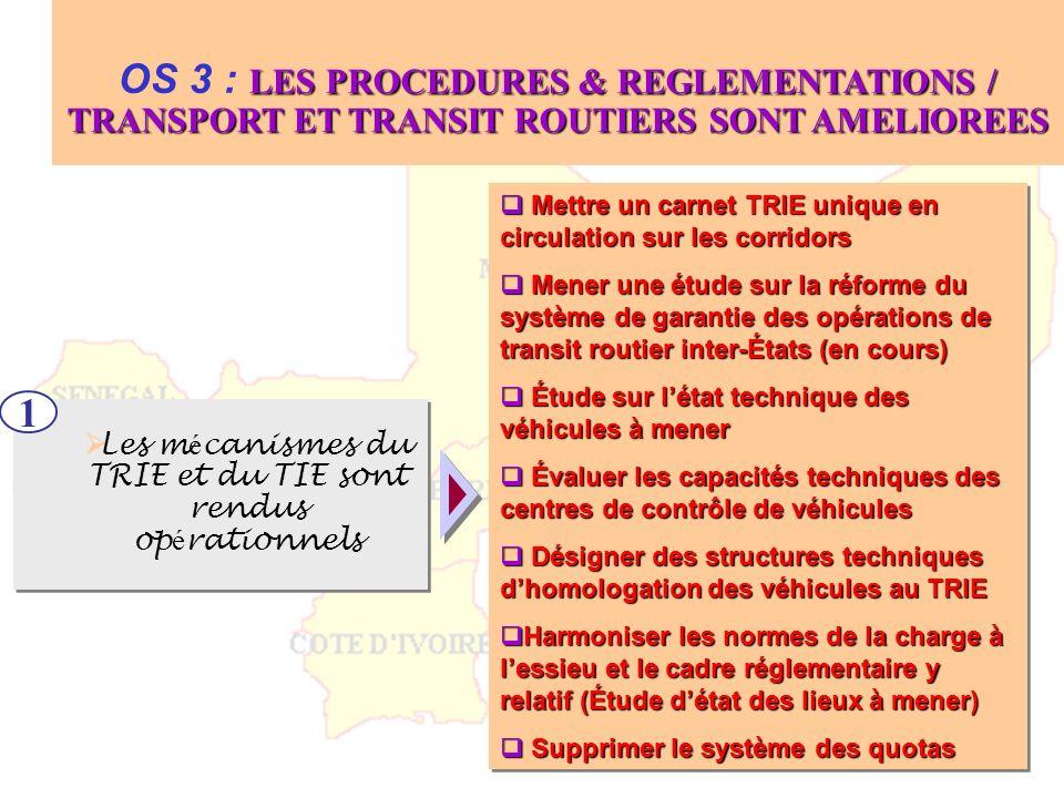 LES PROCEDURES & REGLEMENTATIONS / TRANSPORT ET TRANSIT ROUTIERS SONT AMELIOREES OS 3 : LES PROCEDURES & REGLEMENTATIONS / TRANSPORT ET TRANSIT ROUTIE
