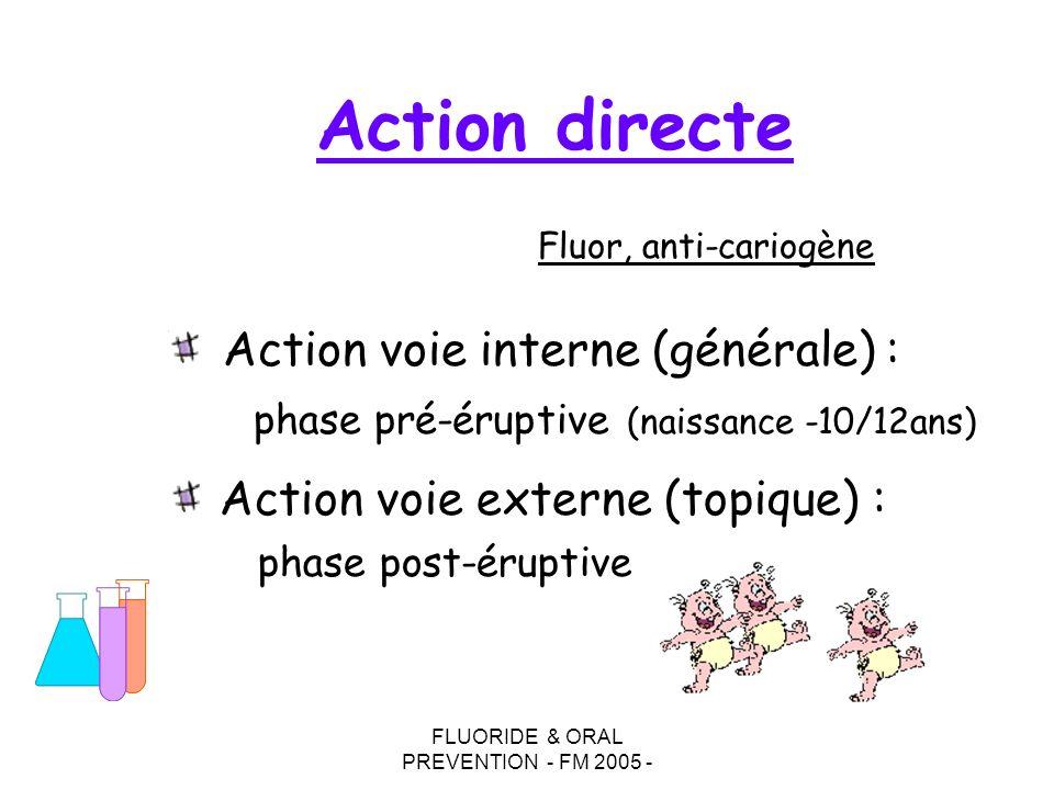 FLUORIDE & ORAL PREVENTION - FM 2005 - Action directe Action voie interne (générale) : phase pré-éruptive (naissance -10/12ans) Fluor, anti-cariogène Action voie externe (topique) : phase post-éruptive