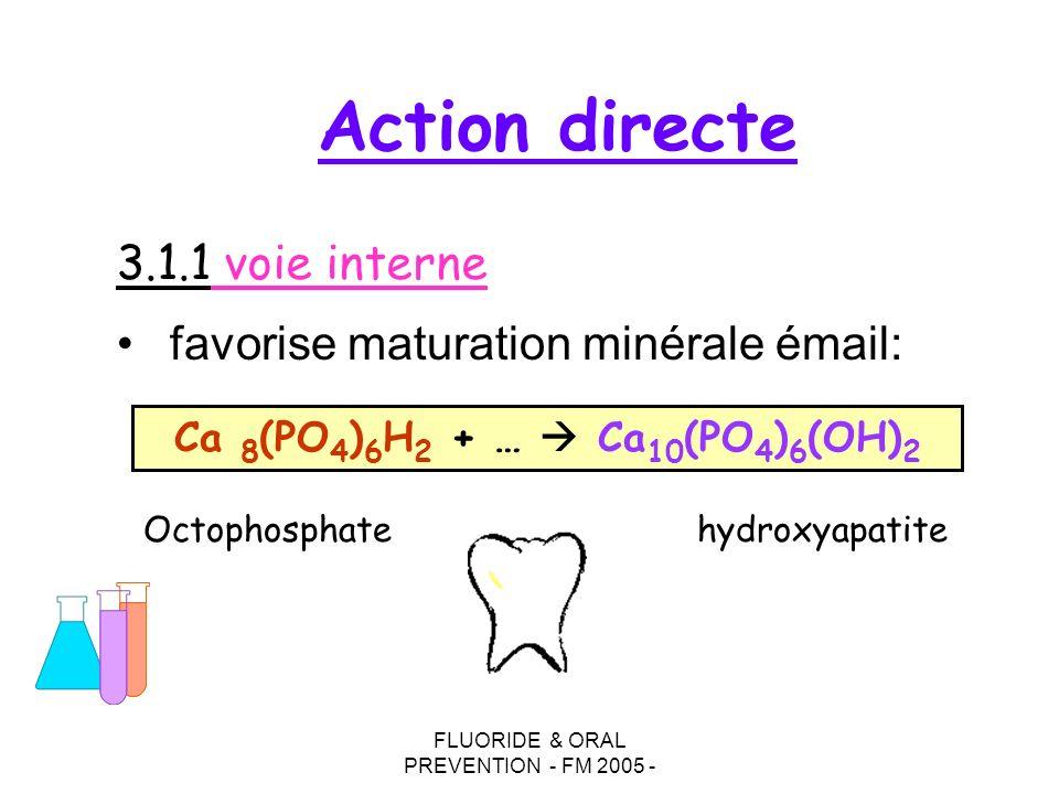 FLUORIDE & ORAL PREVENTION - FM 2005 - favorise maturation minérale émail: Ca 8 (PO 4 ) 6 H 2 + … Ca 10 (PO 4 ) 6 (OH) 2 Octophosphate hydroxyapatite 3.1.1 voie interne Action directe