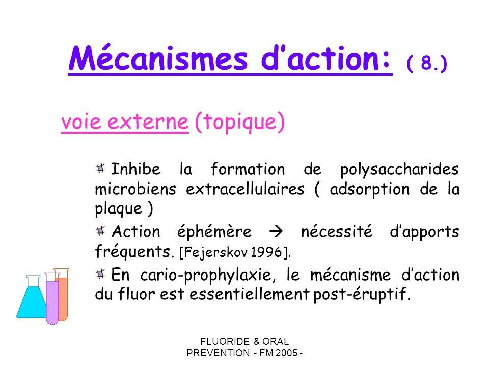 FLUORIDE & ORAL PREVENTION - FM 2005 - Inhibe la formation de polysaccharides microbiens extracellulaires ( adsorption de la plaque ) Action éphémère nécessité dapports fréquents.
