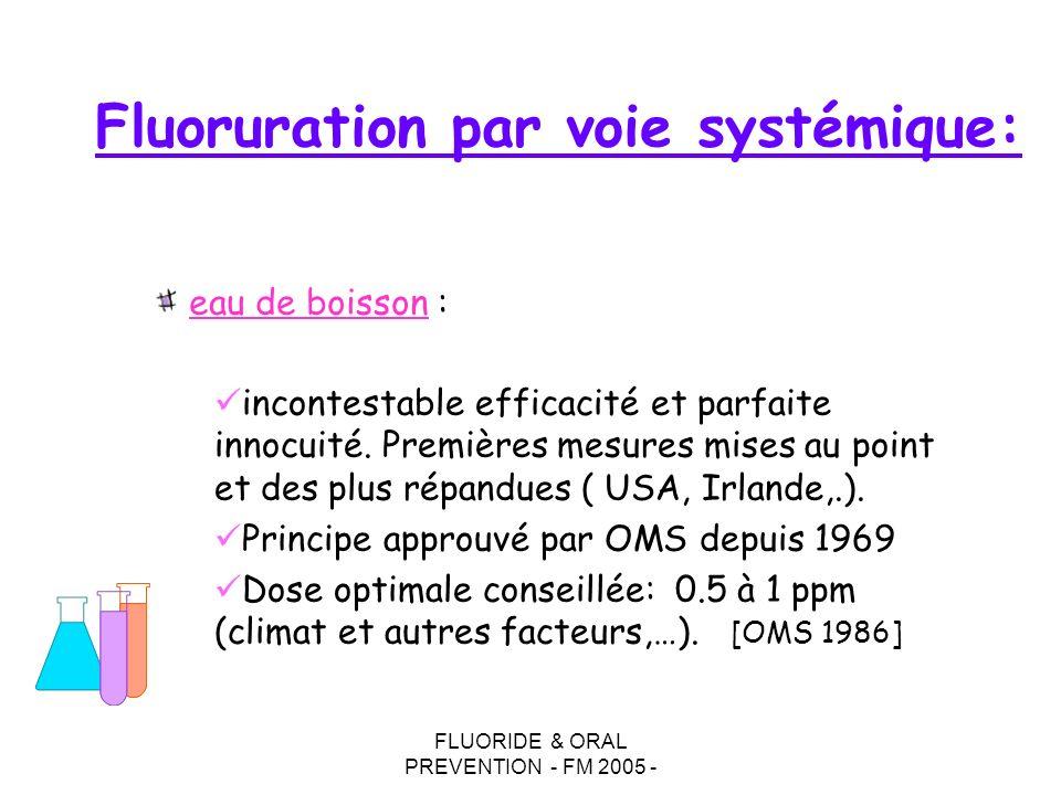 FLUORIDE & ORAL PREVENTION - FM 2005 - Fluoruration par voie systémique: incontestable efficacité et parfaite innocuité.