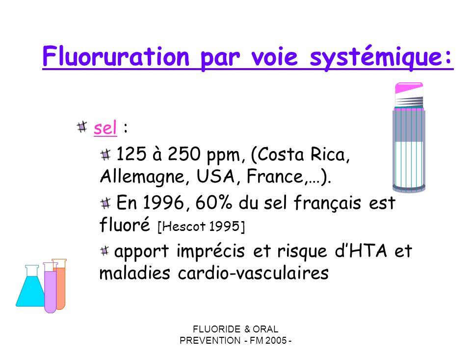 FLUORIDE & ORAL PREVENTION - FM 2005 - Fluoruration par voie systémique: sel : 125 à 250 ppm, (Costa Rica, Allemagne, USA, France,…).