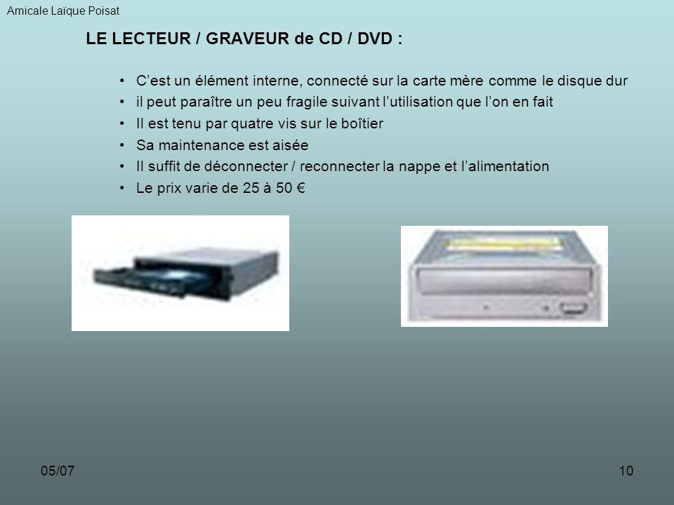 05/0710 LE LECTEUR / GRAVEUR de CD / DVD : Cest un élément interne, connecté sur la carte mère comme le disque dur il peut paraître un peu fragile sui