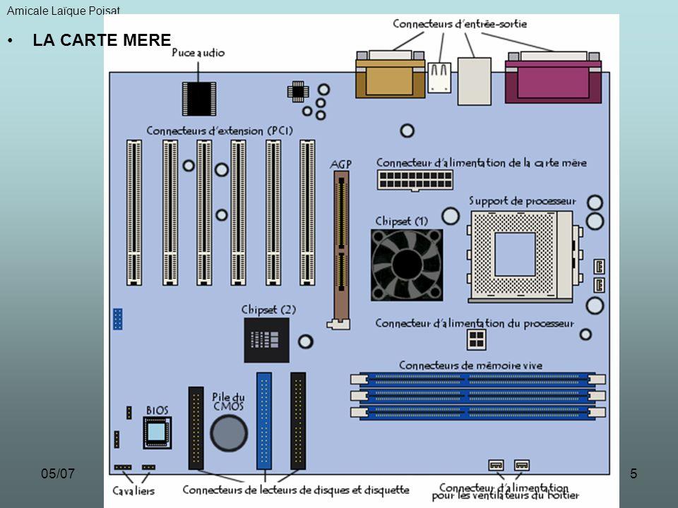 05/076 Cest la pièce maîtresse dun ordinateur, elle permet la connexion des éléments essentiels de lordinateur.