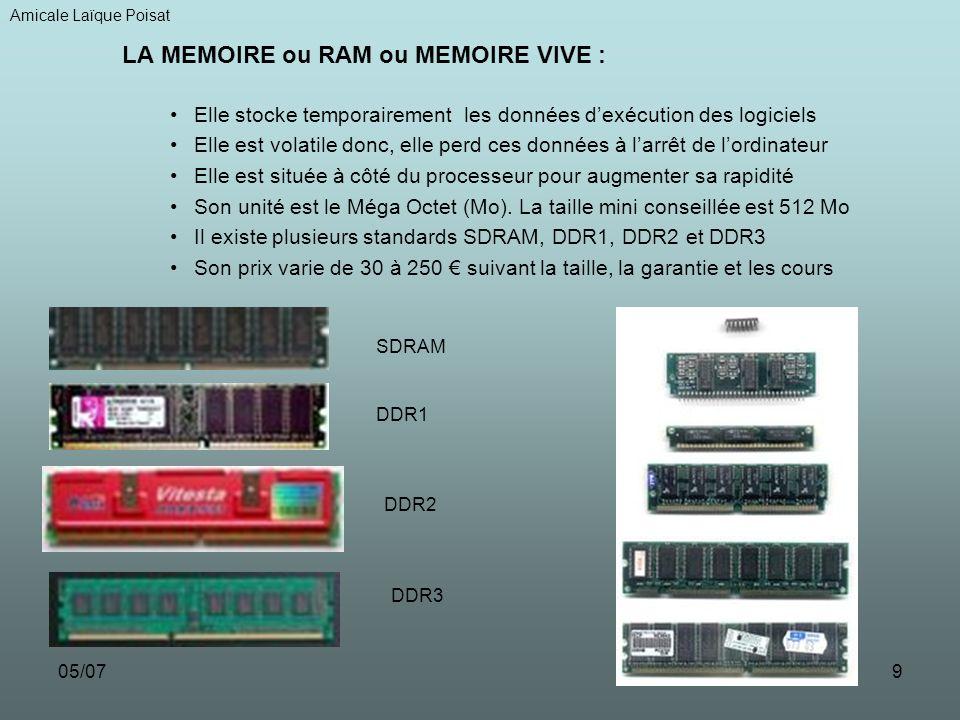 05/079 LA MEMOIRE ou RAM ou MEMOIRE VIVE : Elle stocke temporairement les données dexécution des logiciels Elle est volatile donc, elle perd ces donné