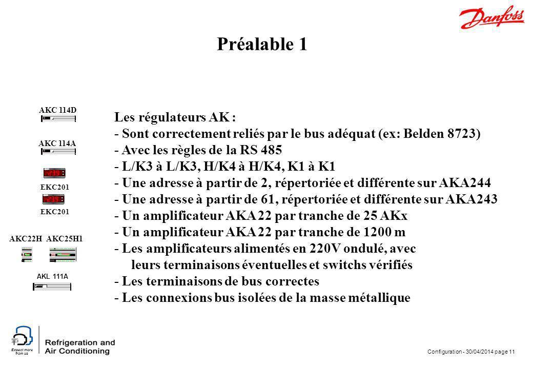 Expect more from us Configuration - 30/04/2014 page 11 Préalable 1 EKC201 AKC 114A AKC 114D AKL 111A AKC25H1AKC22H Les régulateurs AK : - Sont correct