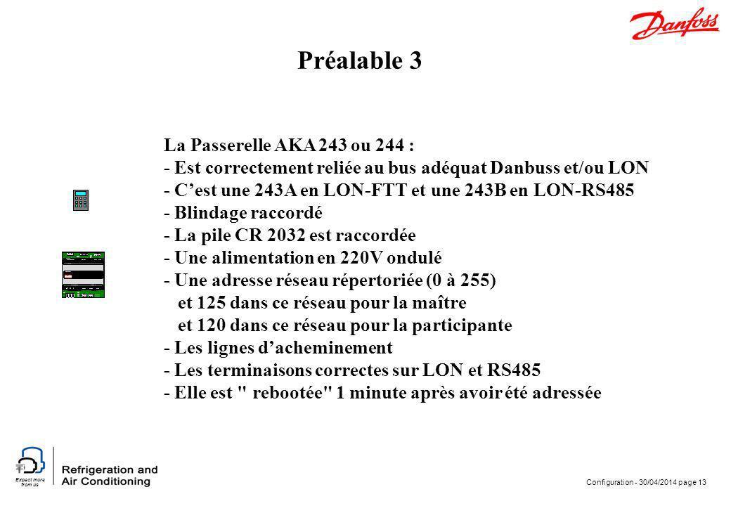 Expect more from us Configuration - 30/04/2014 page 13 La Passerelle AKA 243 ou 244 : - Est correctement reliée au bus adéquat Danbuss et/ou LON - Ces