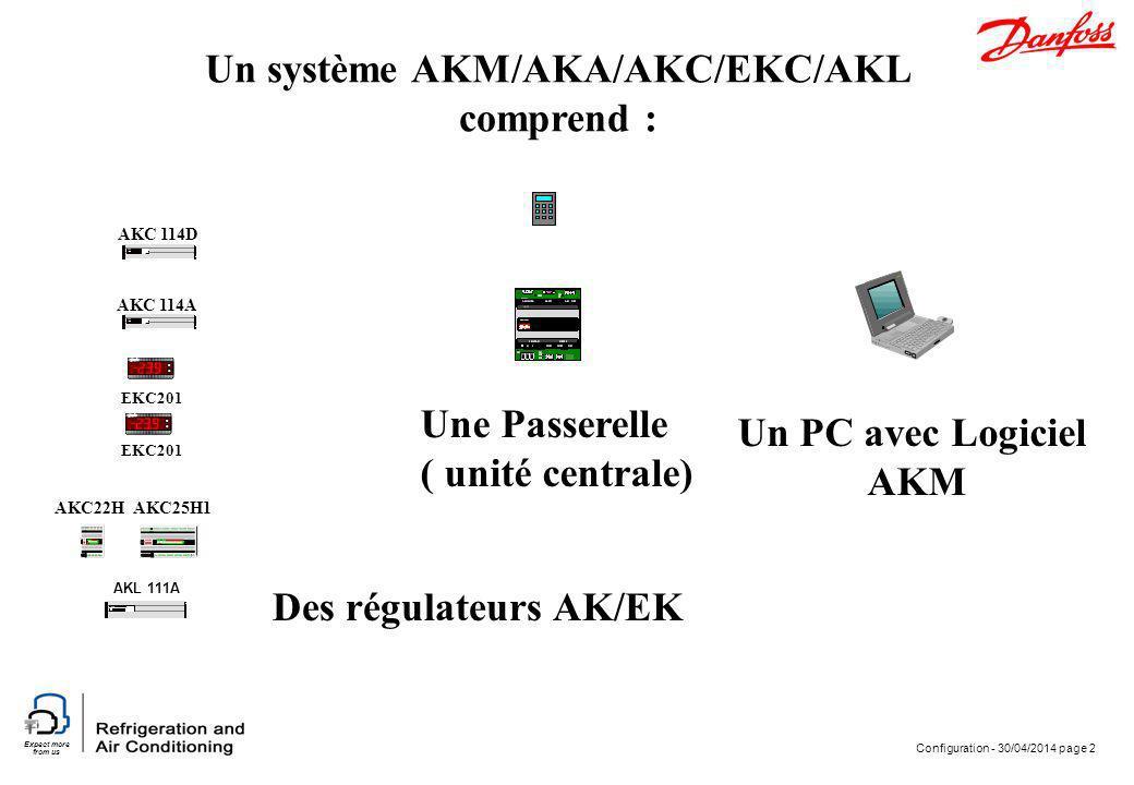 Expect more from us Configuration - 30/04/2014 page 2 Un système AKM/AKA/AKC/EKC/AKL comprend : EKC201 AKC 114A AKC 114D AKL 111A AKC25H1AKC22H Des ré