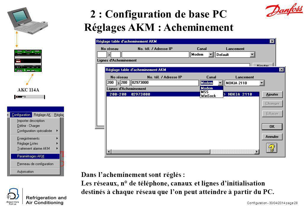 Expect more from us Configuration - 30/04/2014 page 28 AKC 114A 2 : Configuration de base PC Réglages AKM : Acheminement Dans lacheminement sont réglé
