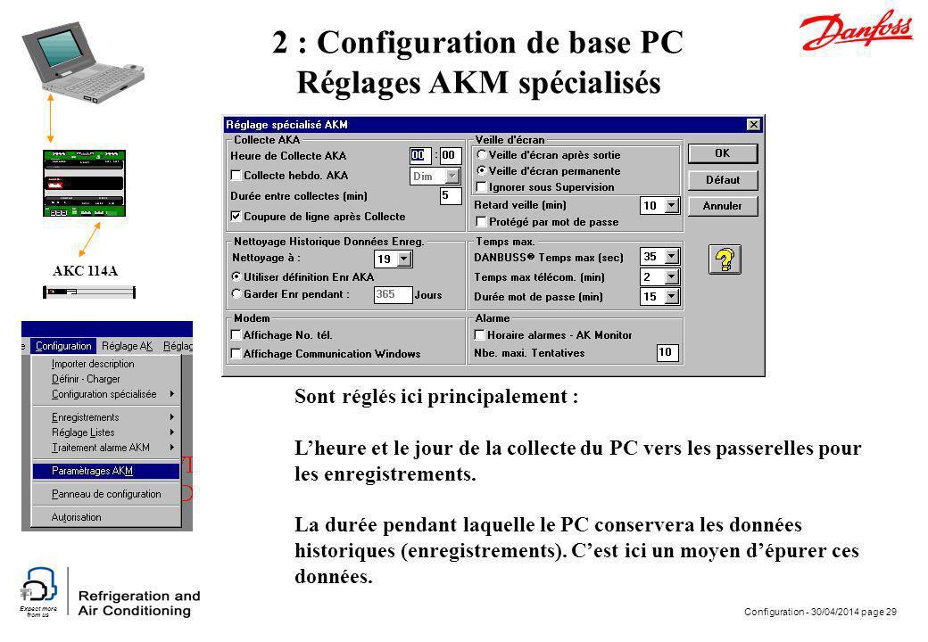 Expect more from us Configuration - 30/04/2014 page 29 AKC 114A 2 : Configuration de base PC Réglages AKM spécialisés Sont réglés ici principalement :