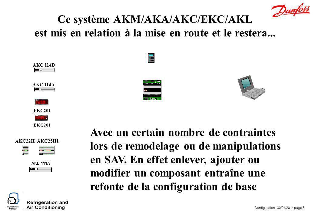 Expect more from us Configuration - 30/04/2014 page 3 Ce système AKM/AKA/AKC/EKC/AKL est mis en relation à la mise en route et le restera... EKC201 AK