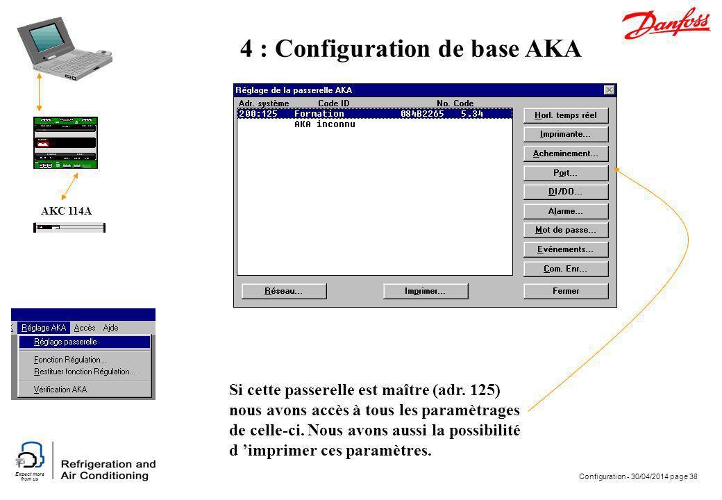 Expect more from us Configuration - 30/04/2014 page 38 AKC 114A 4 : Configuration de base AKA Si cette passerelle est maître (adr. 125) nous avons acc