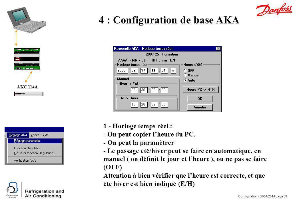 Expect more from us Configuration - 30/04/2014 page 39 AKC 114A 4 : Configuration de base AKA 1 - Horloge temps réel : - On peut copier lheure du PC.