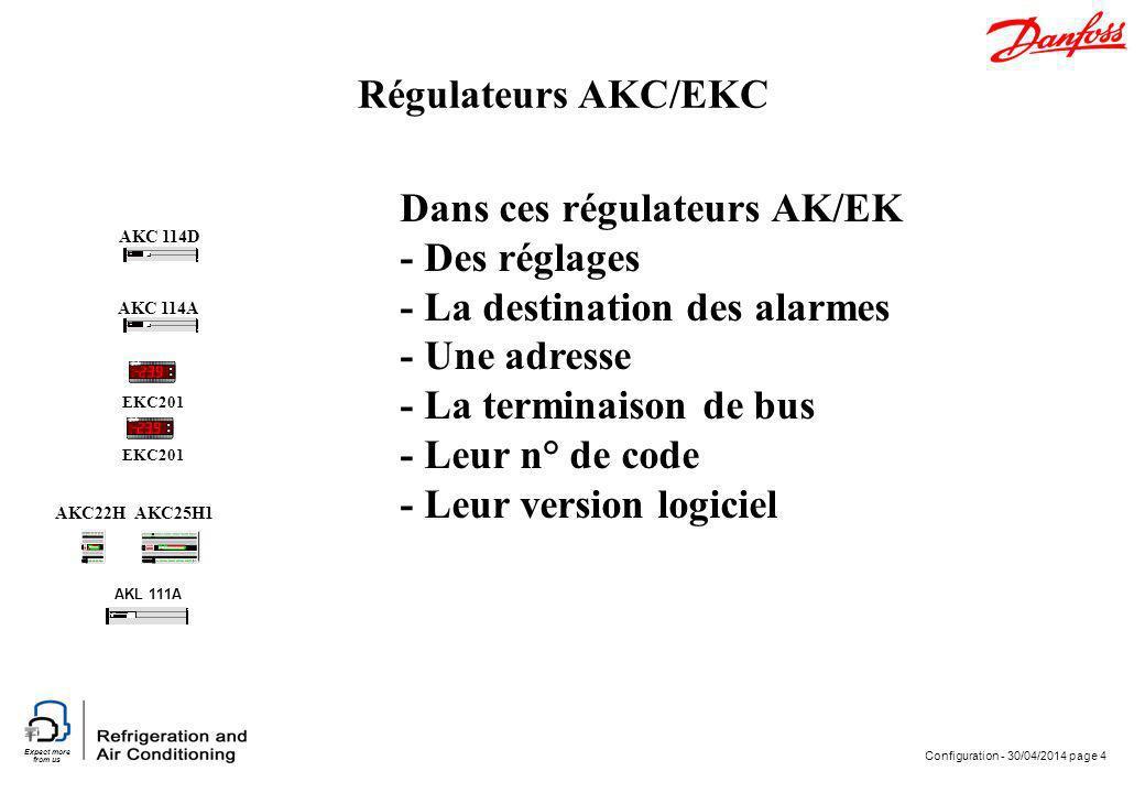 Expect more from us Configuration - 30/04/2014 page 4 Régulateurs AKC/EKC EKC201 AKC 114A AKC 114D AKL 111A AKC25H1AKC22H Dans ces régulateurs AK/EK -