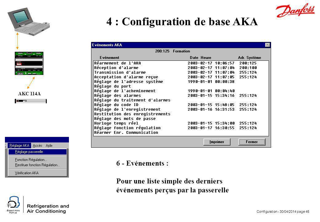 Expect more from us Configuration - 30/04/2014 page 45 AKC 114A 4 : Configuration de base AKA 6 - Evénements : Pour une liste simple des derniers évén