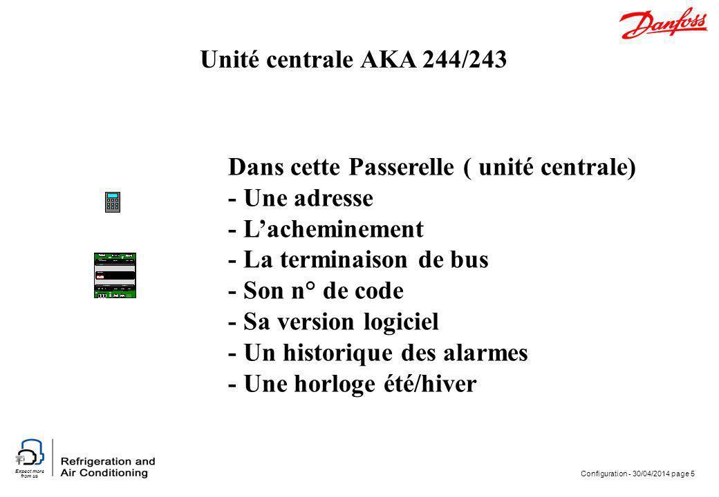 Expect more from us Configuration - 30/04/2014 page 5 Unité centrale AKA 244/243 Dans cette Passerelle ( unité centrale) - Une adresse - Lacheminement