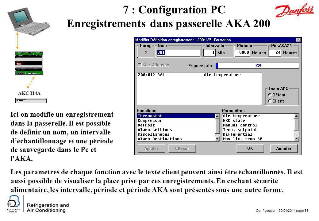 Expect more from us Configuration - 30/04/2014 page 58 AKC 114A Les paramètres de chaque fonction avec le texte client peuvent ainsi être échantillonn