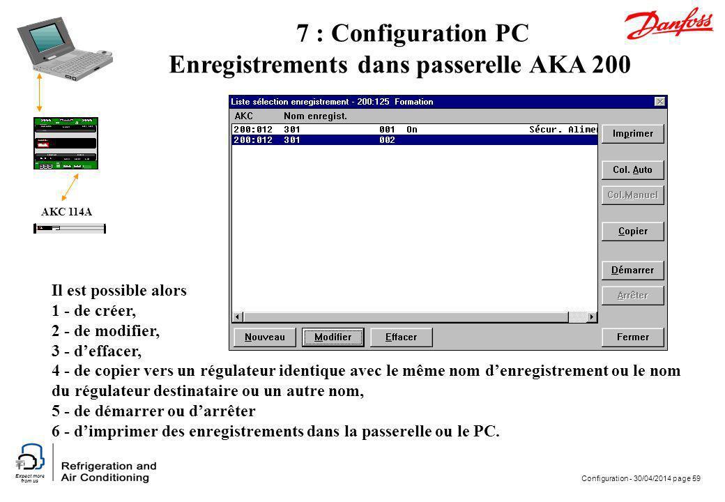 Expect more from us Configuration - 30/04/2014 page 59 AKC 114A Il est possible alors 1 - de créer, 2 - de modifier, 3 - deffacer, 4 - de copier vers