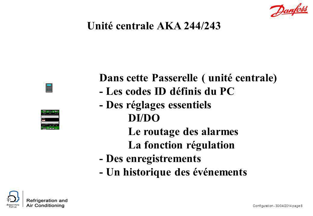 Expect more from us Configuration - 30/04/2014 page 6 Unité centrale AKA 244/243 Dans cette Passerelle ( unité centrale) - Les codes ID définis du PC