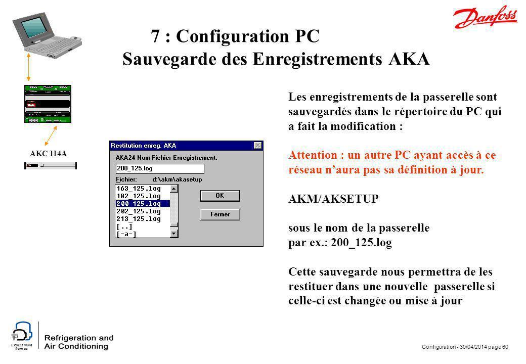 Expect more from us Configuration - 30/04/2014 page 60 AKC 114A 7 : Configuration PC Sauvegarde des Enregistrements AKA Les enregistrements de la pass