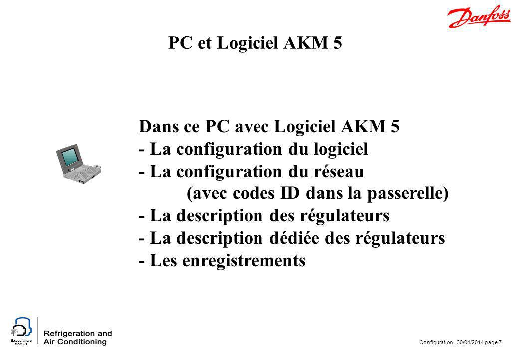 Expect more from us Configuration - 30/04/2014 page 7 PC et Logiciel AKM 5 Dans ce PC avec Logiciel AKM 5 - La configuration du logiciel - La configur